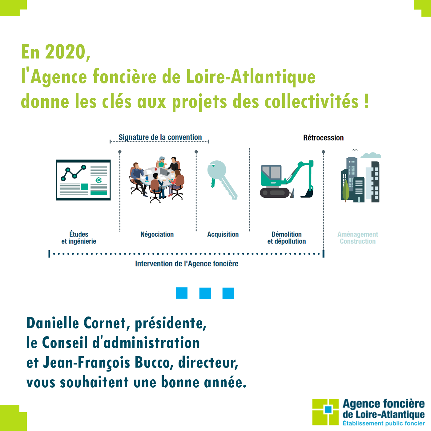 carte voeux 2020